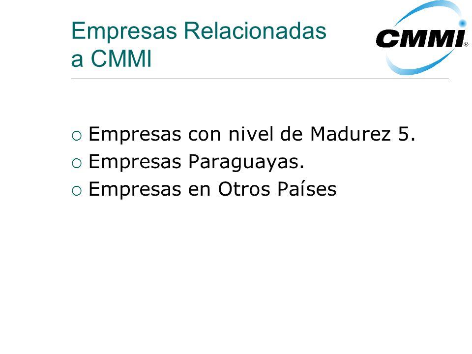Empresas Relacionadas a CMMI Empresas con nivel de Madurez 5.