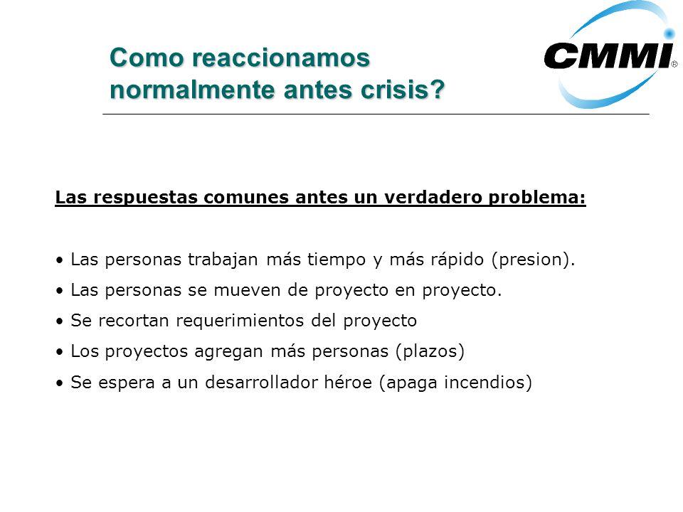 Como reaccionamos normalmente antes crisis.