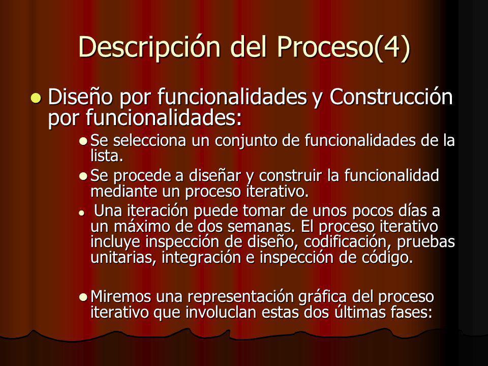 Descripción del Proceso(4) Diseño por funcionalidades y Construcción por funcionalidades: Diseño por funcionalidades y Construcción por funcionalidades: Se selecciona un conjunto de funcionalidades de la lista.