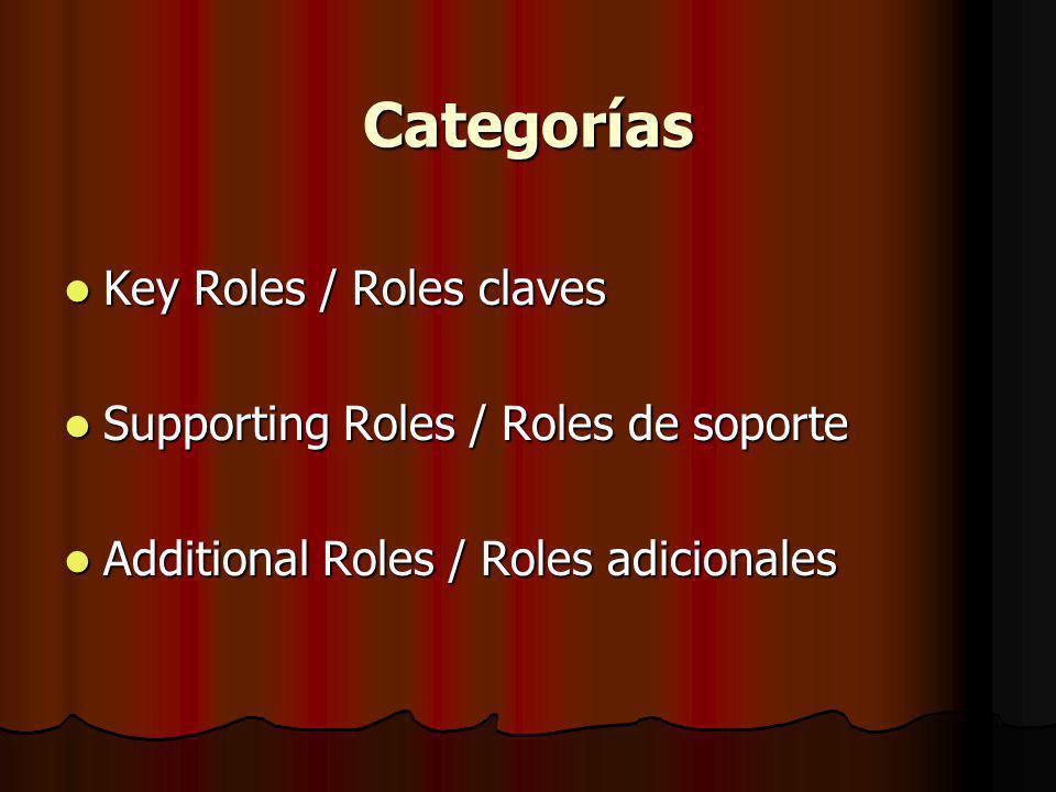 Categorías Key Roles / Roles claves Key Roles / Roles claves Supporting Roles / Roles de soporte Supporting Roles / Roles de soporte Additional Roles / Roles adicionales Additional Roles / Roles adicionales