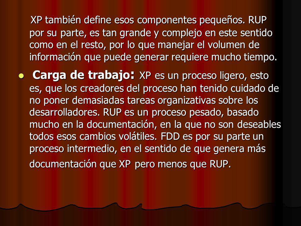 XP también define esos componentes pequeños.