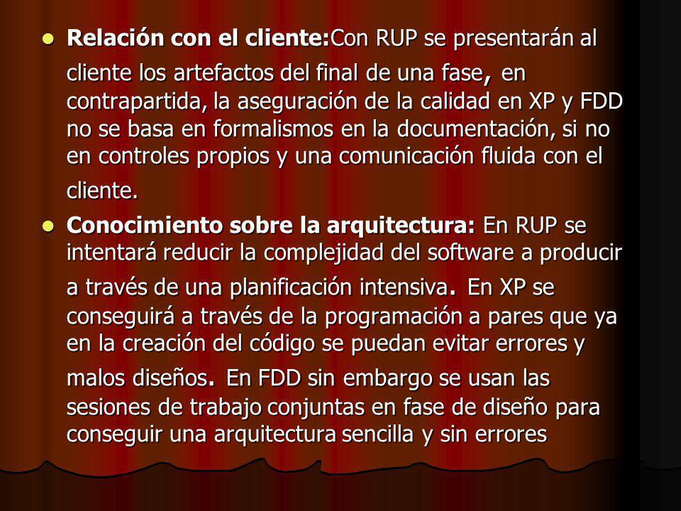 Relación con el cliente:Con RUP se presentarán al cliente los artefactos del final de una fase, en contrapartida, la aseguración de la calidad en XP y FDD no se basa en formalismos en la documentación, si no en controles propios y una comunicación fluida con el cliente.