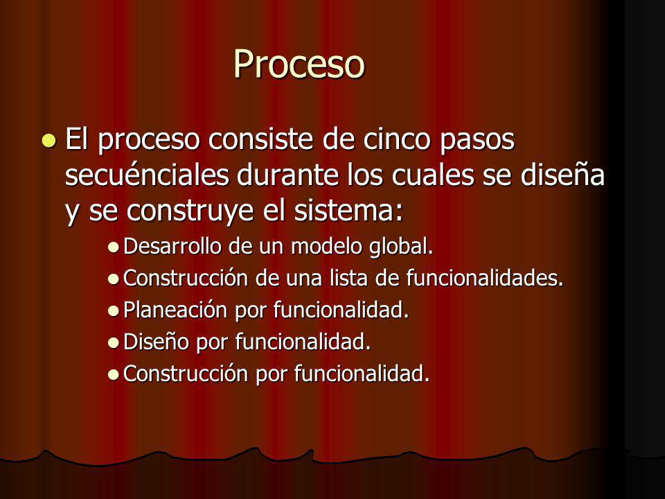 Proceso El proceso consiste de cinco pasos secuénciales durante los cuales se diseña y se construye el sistema: El proceso consiste de cinco pasos secuénciales durante los cuales se diseña y se construye el sistema: Desarrollo de un modelo global.
