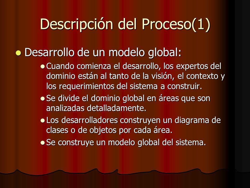 Descripción del Proceso(1) Desarrollo de un modelo global: Desarrollo de un modelo global: Cuando comienza el desarrollo, los expertos del dominio están al tanto de la visión, el contexto y los requerimientos del sistema a construir.
