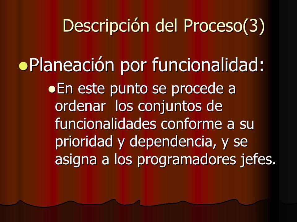 Planeación por funcionalidad: Planeación por funcionalidad: En este punto se procede a ordenar los conjuntos de funcionalidades conforme a su prioridad y dependencia, y se asigna a los programadores jefes.