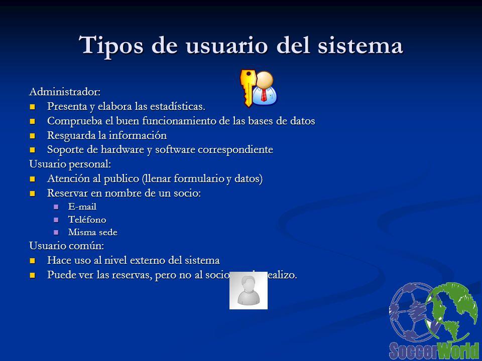 Tipos de usuario del sistema Administrador: Presenta y elabora las estadísticas.