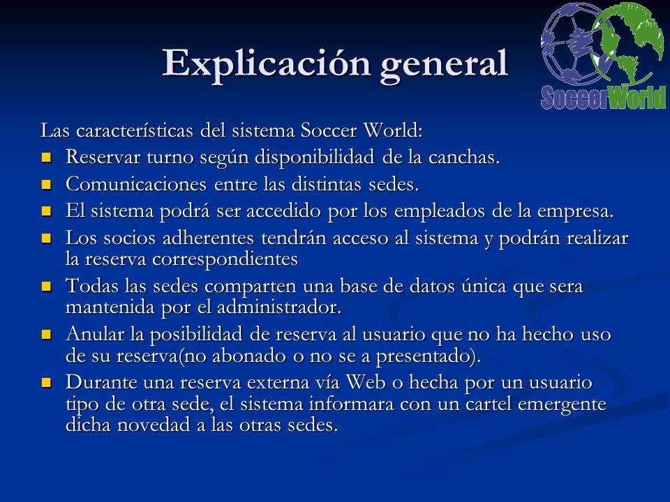 Explicación general Las características del sistema Soccer World: Reservar turno según disponibilidad de la canchas.