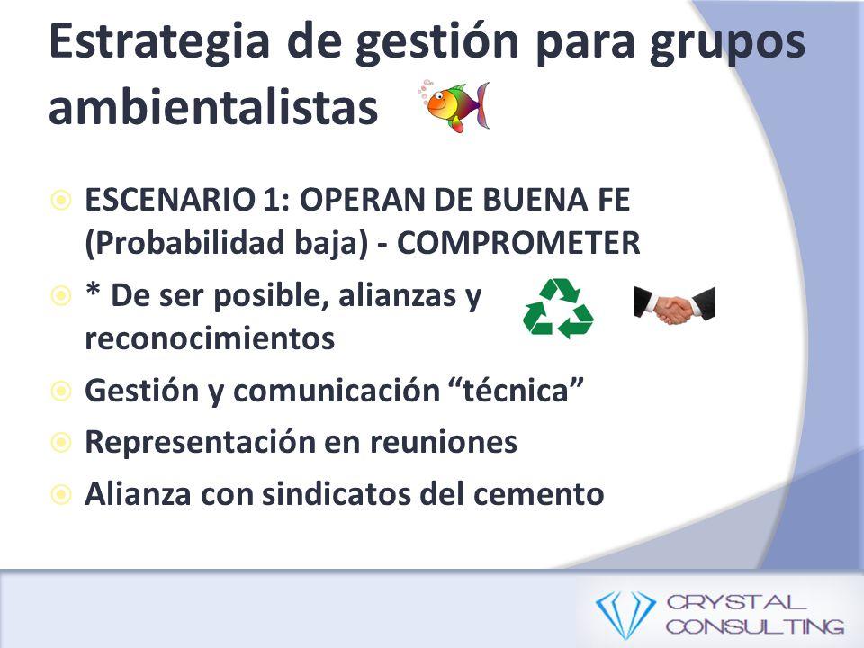 ESCENARIO 1: OPERAN DE BUENA FE (Probabilidad baja) - COMPROMETER * De ser posible, alianzas y reconocimientos Gestión y comunicación técnica Represen