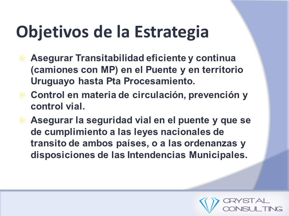 Objetivos de la Estrategia Asegurar Transitabilidad eficiente y continua (camiones con MP) en el Puente y en territorio Uruguayo hasta Pta Procesamien