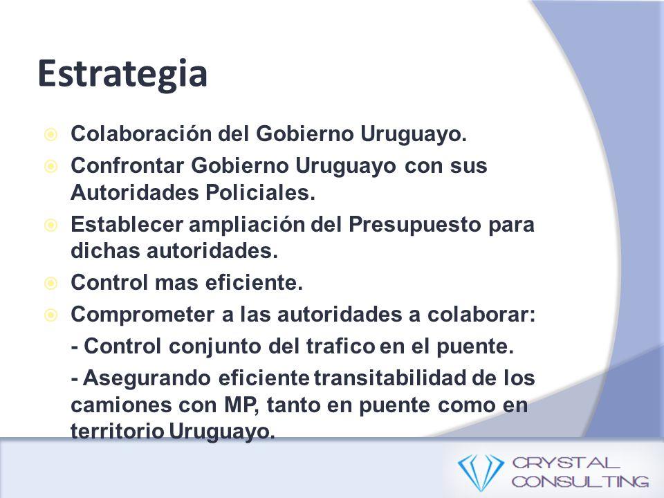 Estrategia Colaboración del Gobierno Uruguayo. Confrontar Gobierno Uruguayo con sus Autoridades Policiales. Establecer ampliación del Presupuesto para