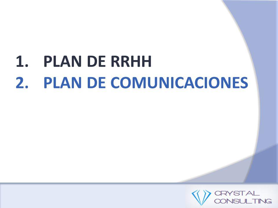 1.PLAN DE RRHH 2.PLAN DE COMUNICACIONES