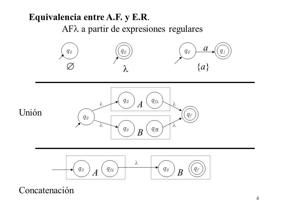 4 Equivalencia entre A.F. y E.R. q0q0 q0q0 q1q1 q0q0 {a}{a} a q0q0 q fA A q0q0 q fB B qfqf q0q0 q0q0 q fA A q0q0 B qfqf Unión Concatenación AF a parti