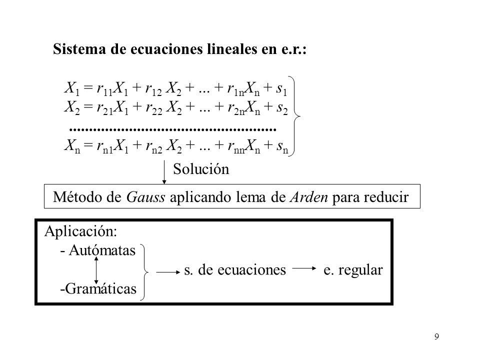 9 Sistema de ecuaciones lineales en e.r.: X 1 = r 11 X 1 + r 12 X 2 +... + r 1n X n + s 1 X 2 = r 21 X 1 + r 22 X 2 +... + r 2n X n + s 2.............