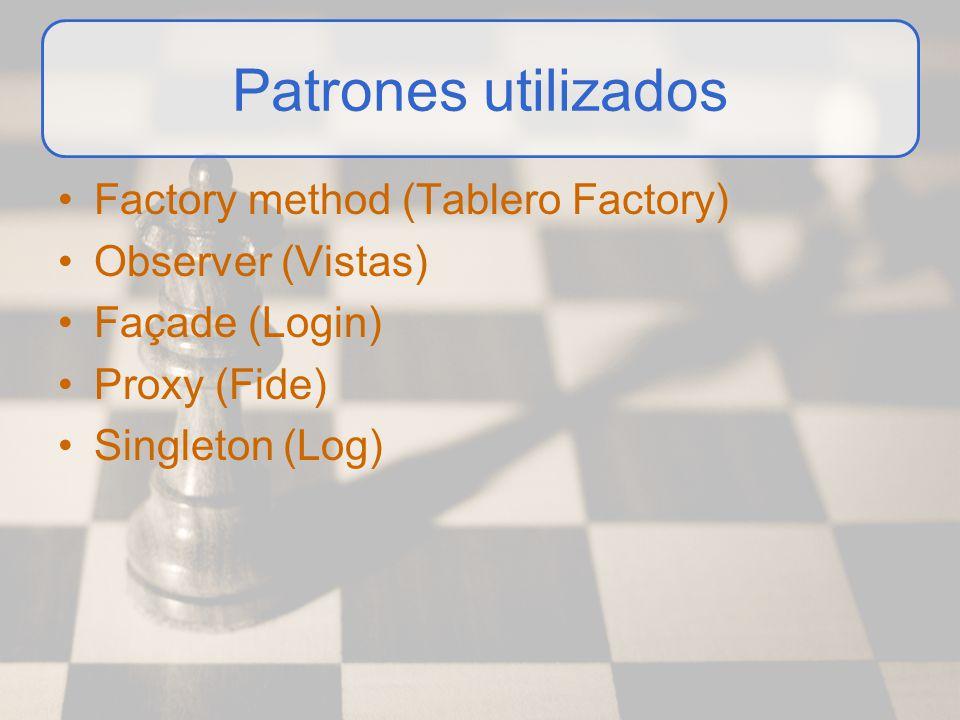 Patrones utilizados Factory method (Tablero Factory) Observer (Vistas) Façade (Login) Proxy (Fide) Singleton (Log)
