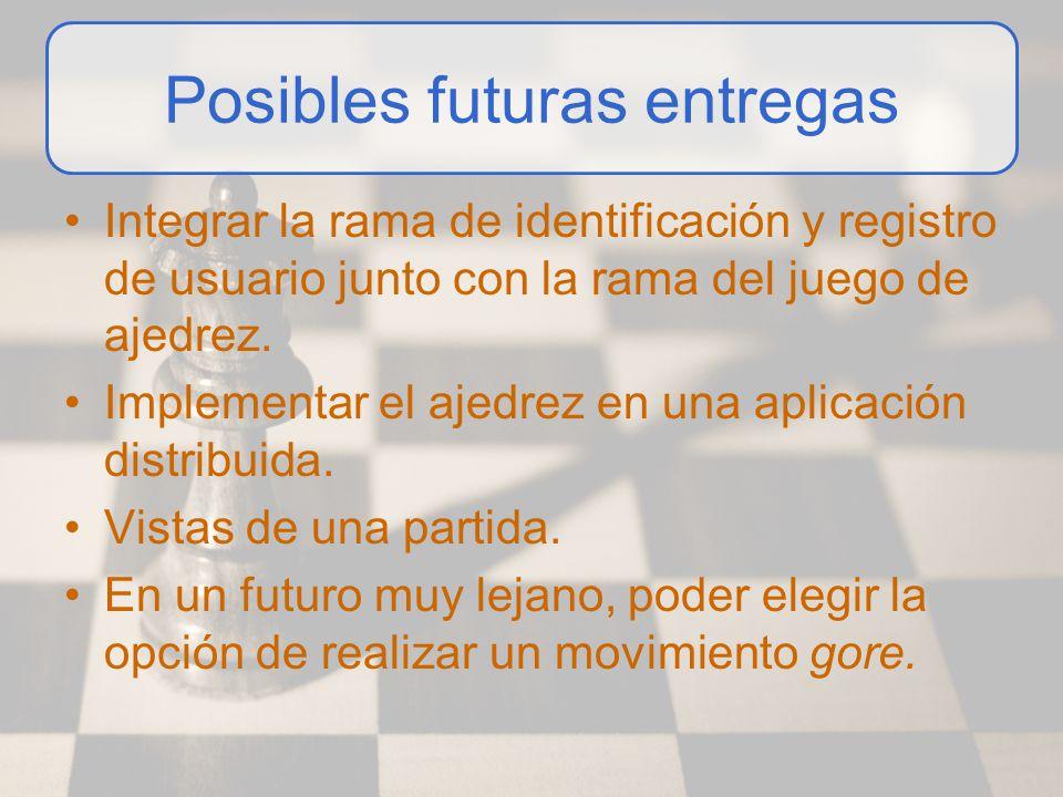 Posibles futuras entregas Integrar la rama de identificación y registro de usuario junto con la rama del juego de ajedrez. Implementar el ajedrez en u