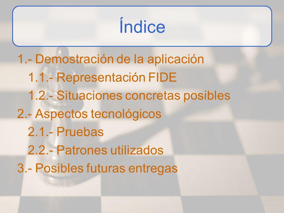 Índice 1.- Demostración de la aplicación 1.1.- Representación FIDE 1.2.- Situaciones concretas posibles 2.- Aspectos tecnológicos 2.1.- Pruebas 2.2.-