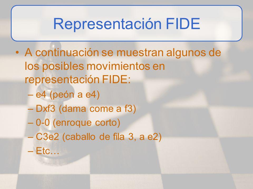 Representación FIDE A continuación se muestran algunos de los posibles movimientos en representación FIDE: –e4 (peón a e4) –Dxf3 (dama come a f3) –0-0