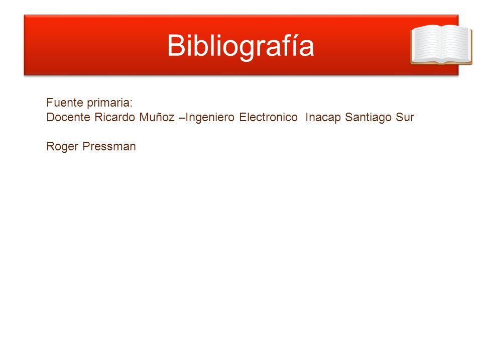 Bibliografía Fuente primaria: Docente Ricardo Muñoz –Ingeniero Electronico Inacap Santiago Sur Roger Pressman