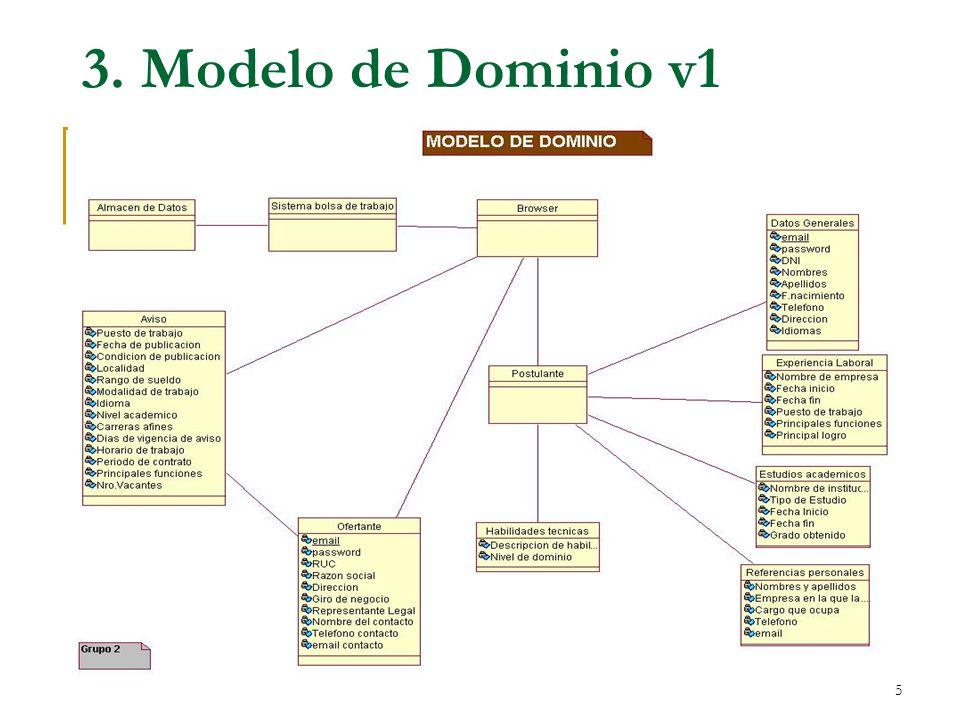 5 3. Modelo de Dominio v1