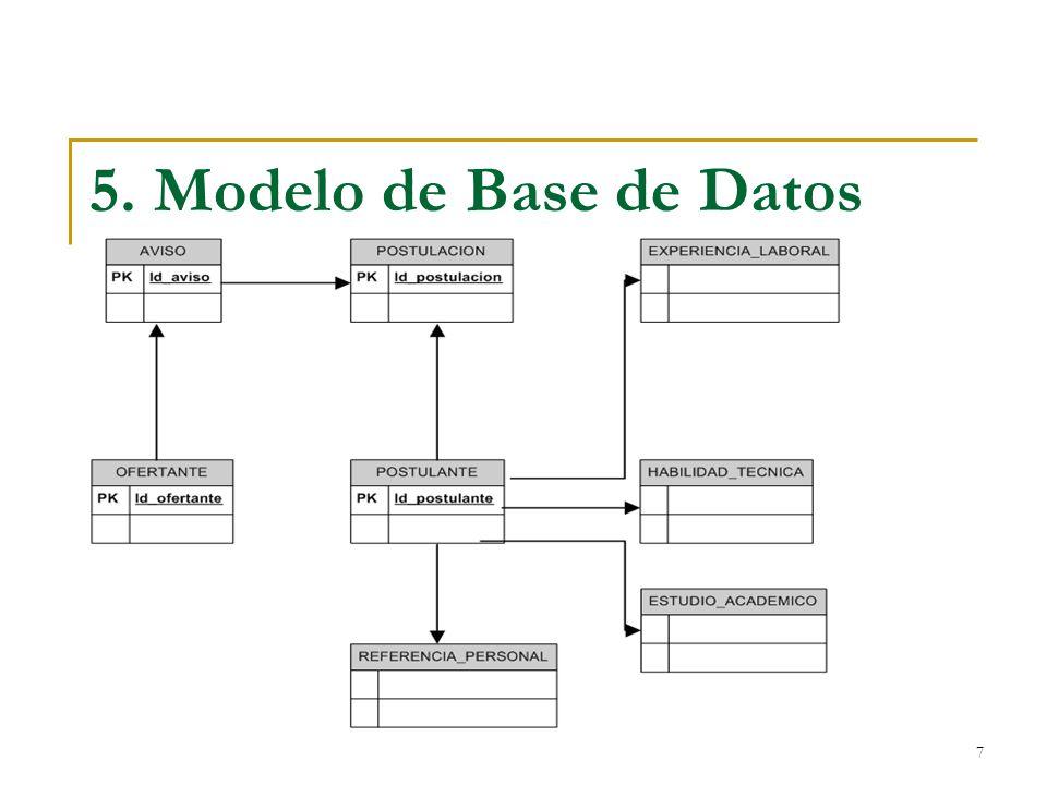 7 5. Modelo de Base de Datos