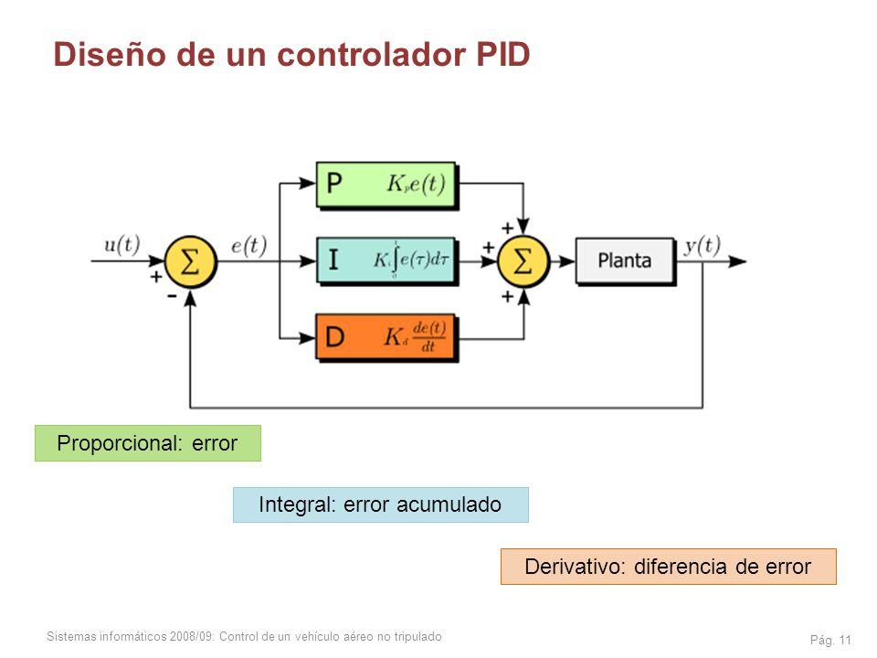Sistemas informáticos 2008/09: Control de un vehículo aéreo no tripulado Pág. 11 Proporcional: error Integral: error acumulado Derivativo: diferencia