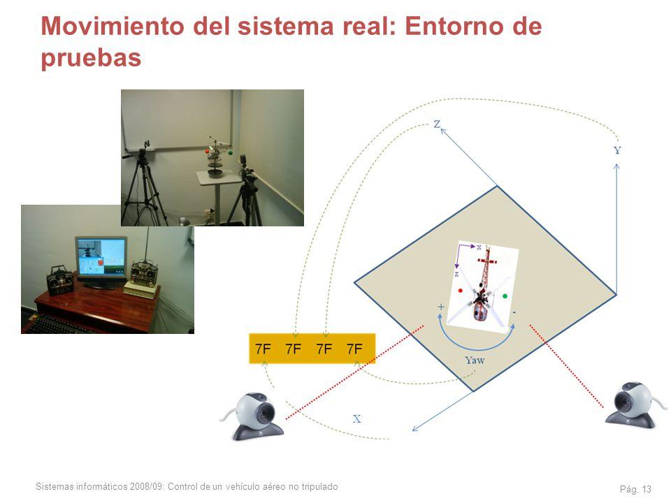 Sistemas informáticos 2008/09: Control de un vehículo aéreo no tripulado Pág. 13 X Movimiento del sistema real: Entorno de pruebas