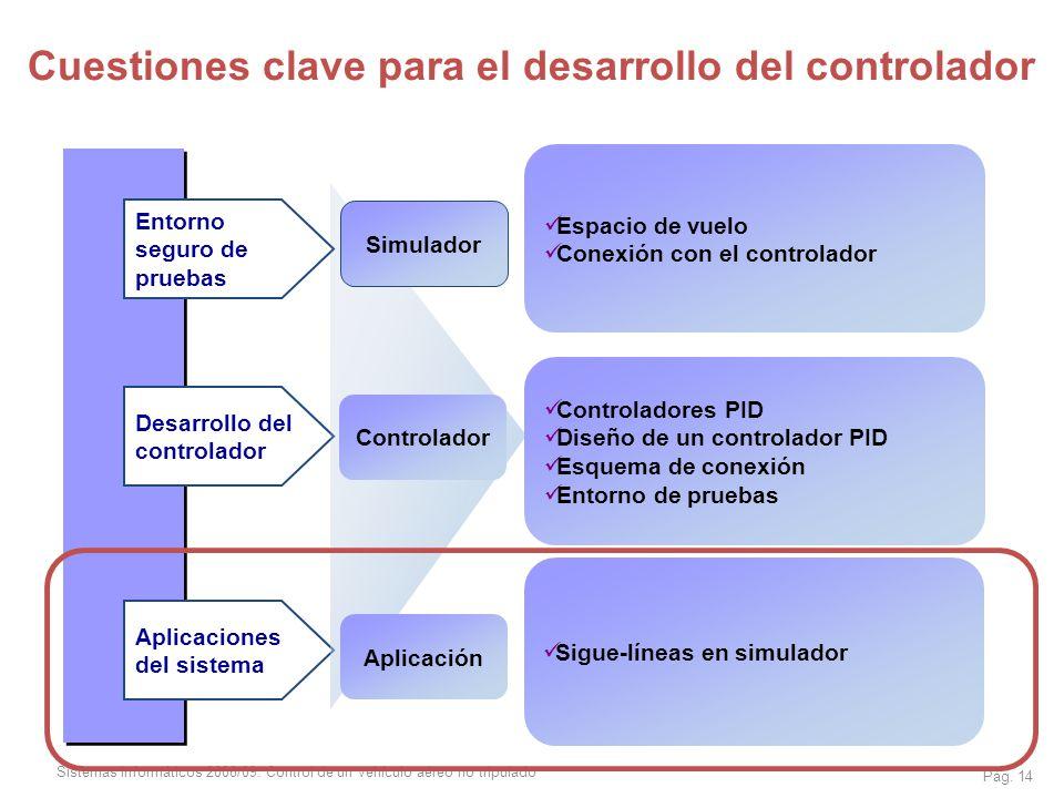 Sistemas informáticos 2008/09: Control de un vehículo aéreo no tripulado Pág. 14 Entorno seguro de pruebas Desarrollo del controlador Aplicaciones del