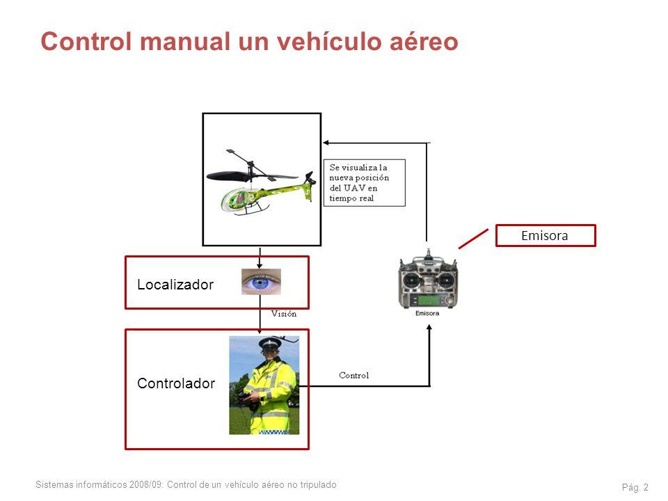 Sistemas informáticos 2008/09: Control de un vehículo aéreo no tripulado Control manual un vehículo aéreo Pág. 2 Controlador Localizador Emisora