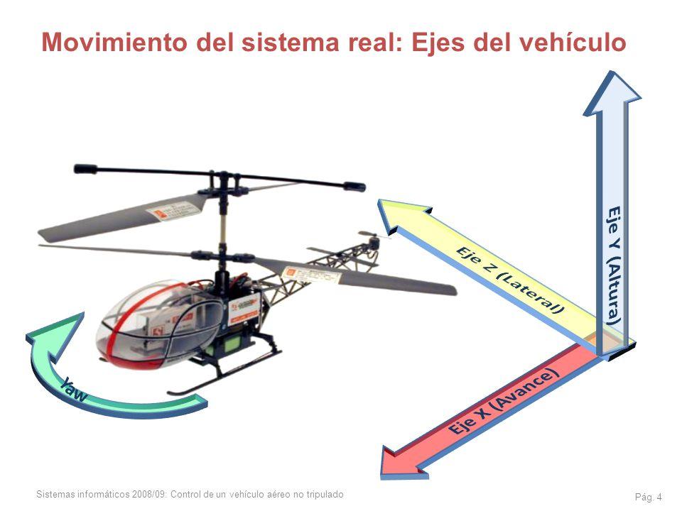 Sistemas informáticos 2008/09: Control de un vehículo aéreo no tripulado Pág. 4 Movimiento del sistema real: Ejes del vehículo
