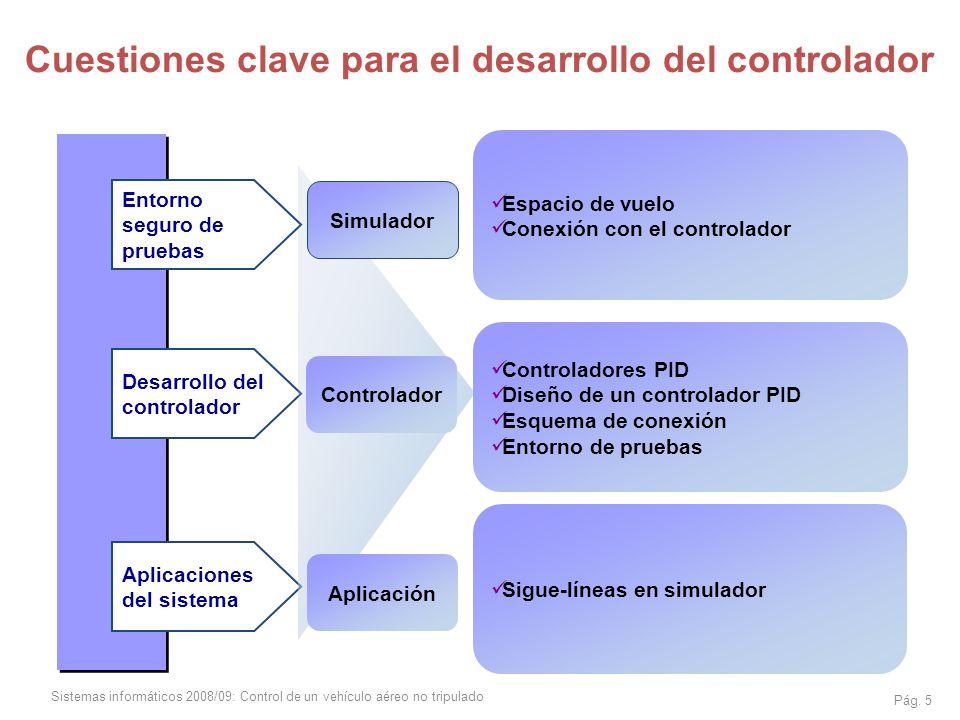 Sistemas informáticos 2008/09: Control de un vehículo aéreo no tripulado Pág. 5 Cuestiones clave para el desarrollo del controlador Entorno seguro de