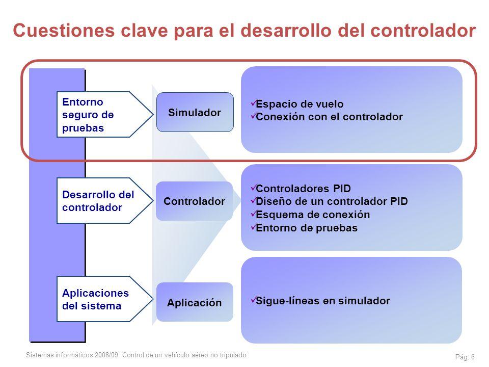 Sistemas informáticos 2008/09: Control de un vehículo aéreo no tripulado Pág. 6 Entorno seguro de pruebas Desarrollo del controlador Aplicaciones del