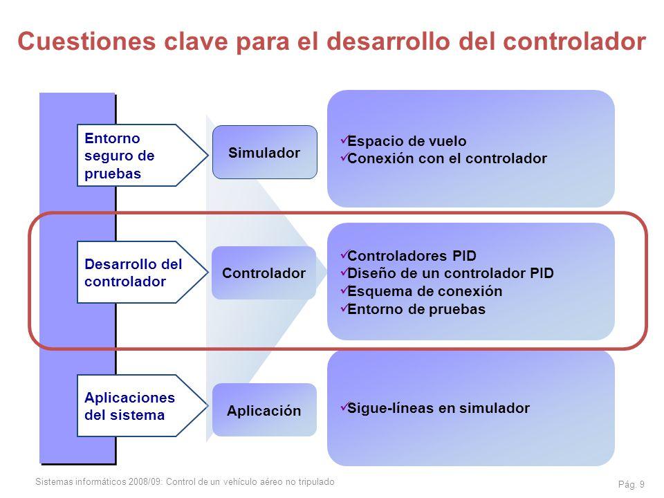 Sistemas informáticos 2008/09: Control de un vehículo aéreo no tripulado Pág. 9 Entorno seguro de pruebas Desarrollo del controlador Aplicaciones del