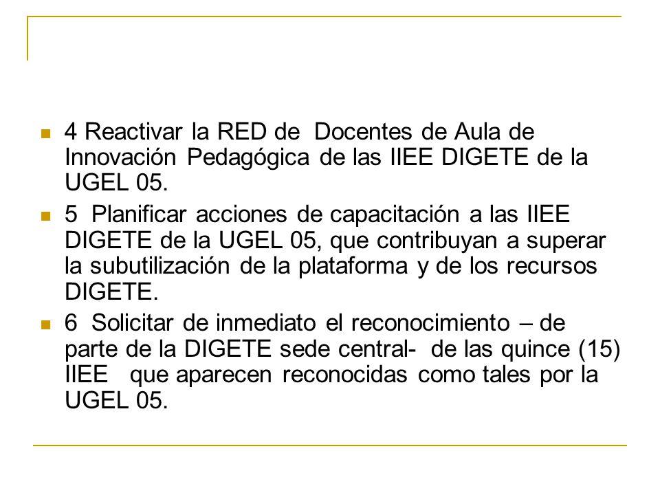 4 Reactivar la RED de Docentes de Aula de Innovación Pedagógica de las IIEE DIGETE de la UGEL 05. 5 Planificar acciones de capacitación a las IIEE DIG