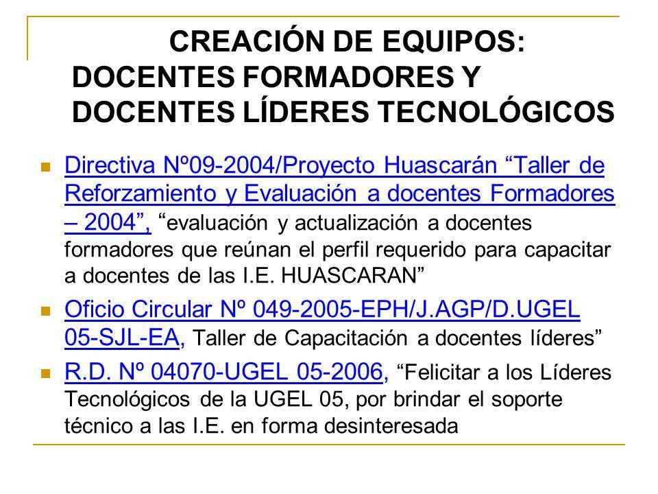 CREACIÓN DE EQUIPOS: DOCENTES FORMADORES Y DOCENTES LÍDERES TECNOLÓGICOS Directiva Nº09-2004/Proyecto Huascarán Taller de Reforzamiento y Evaluación a