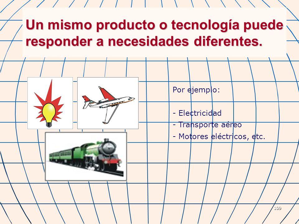 109 Un mismo producto o tecnología puede responder a necesidades diferentes. Por ejemplo: - Electricidad - Transporte aéreo - Motores eléctricos, etc.