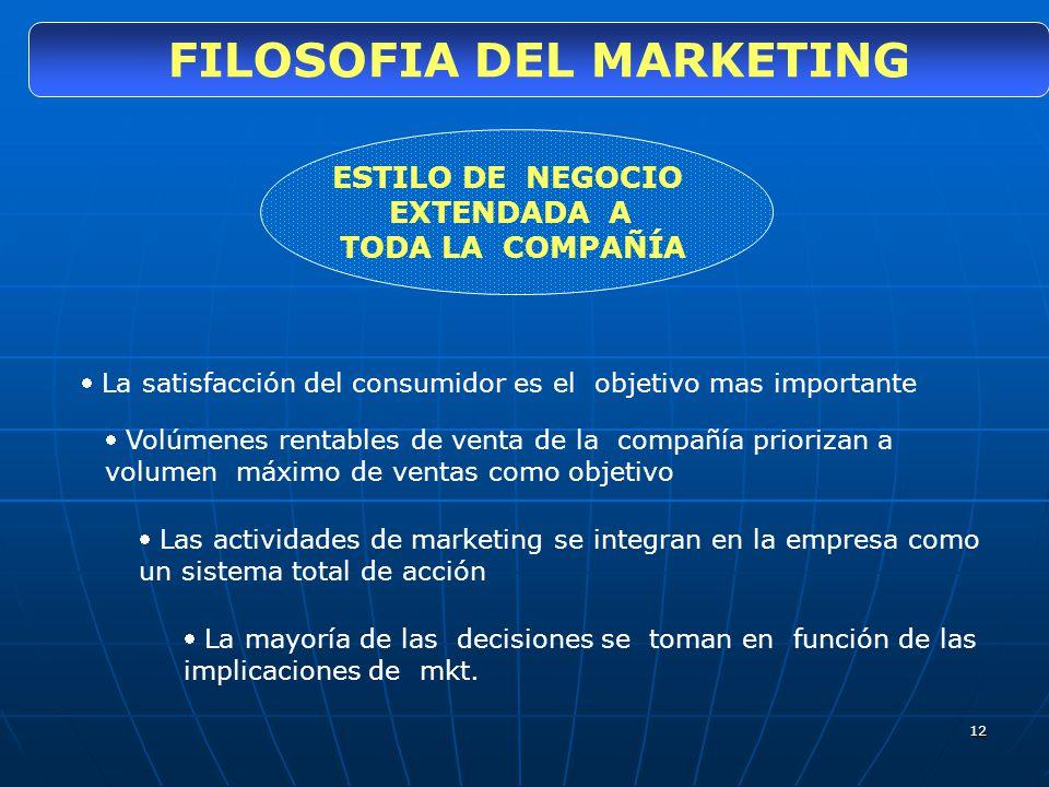 12 FILOSOFIA DEL MARKETING ESTILO DE NEGOCIO EXTENDADA A TODA LA COMPAÑÍA La satisfacción del consumidor es el objetivo mas importante La mayoría de l