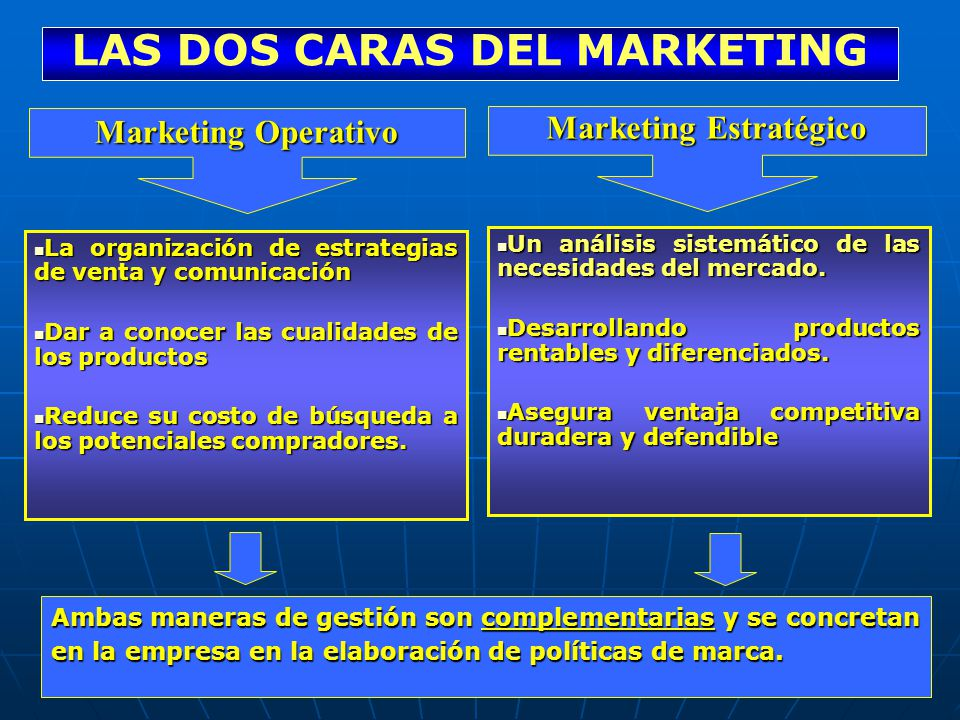 14 LAS DOS CARAS DEL MARKETING Ambas maneras de gestión son complementarias y se concretan en la empresa en la elaboración de políticas de marca. Mark