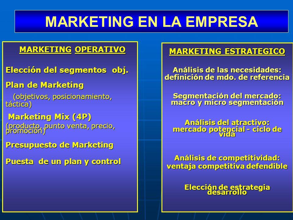 15 MARKETING ESTRATEGICO Análisis de las necesidades: definición de mdo. de referencia Segmentación del mercado: macro y micro segmentación Análisis d