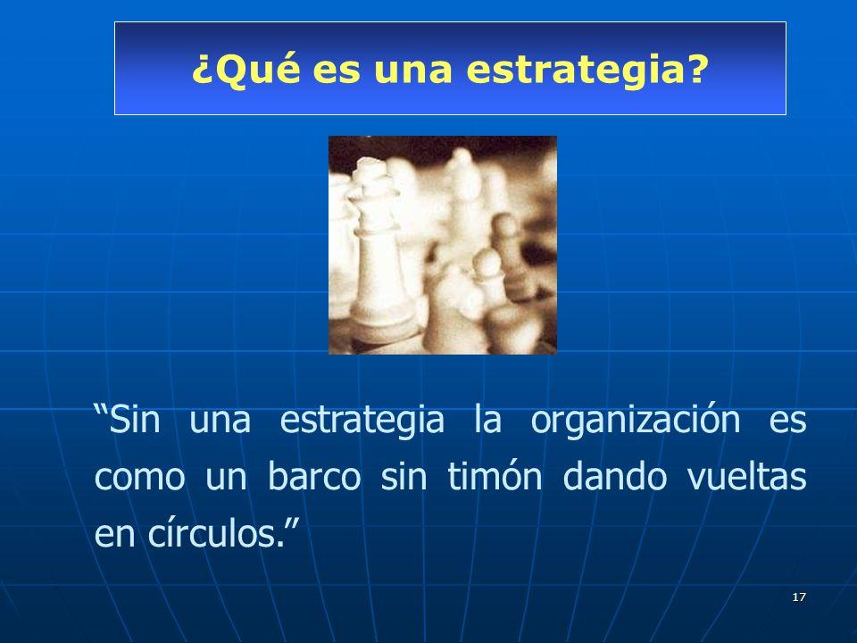 17 ¿Qué es una estrategia? Sin una estrategia la organización es como un barco sin timón dando vueltas en círculos.