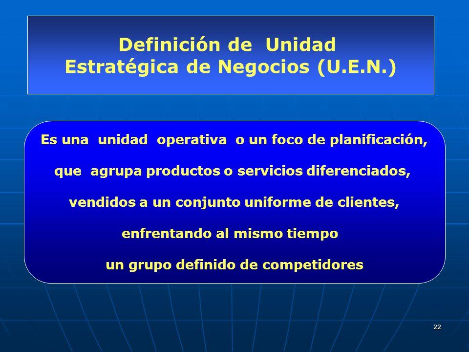22 Definición de Unidad Estratégica de Negocios (U.E.N.) Es una unidad operativa o un foco de planificación, que agrupa productos o servicios diferenc
