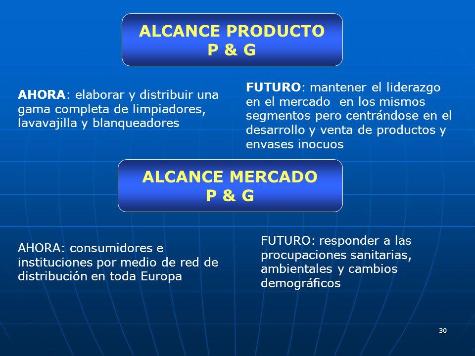 30 ALCANCE PRODUCTO P & G AHORA: elaborar y distribuir una gama completa de limpiadores, lavavajilla y blanqueadores FUTURO: mantener el liderazgo en