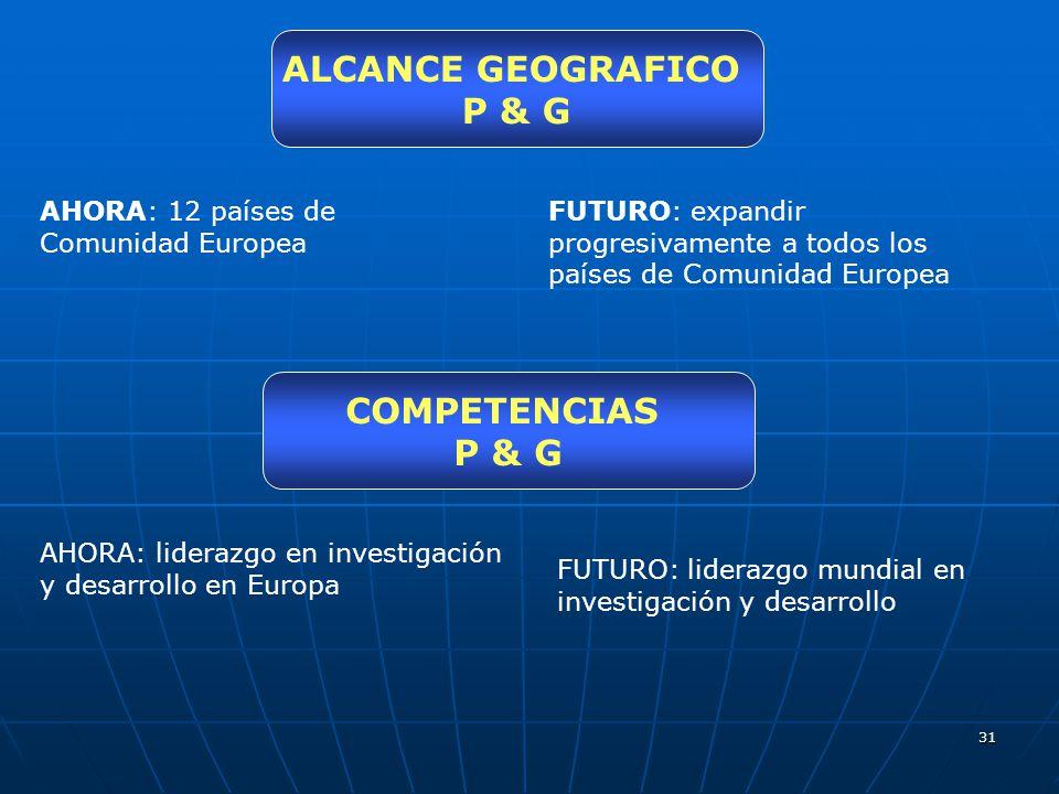 31 ALCANCE GEOGRAFICO P & G COMPETENCIAS P & G AHORA: 12 países de Comunidad Europea FUTURO: expandir progresivamente a todos los países de Comunidad