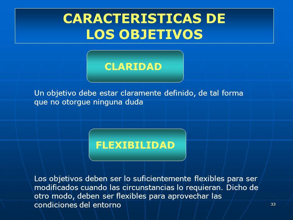 33 CARACTERISTICAS DE LOS OBJETIVOS FLEXIBILIDAD CLARIDAD Un objetivo debe estar claramente definido, de tal forma que no otorgue ninguna duda Los obj