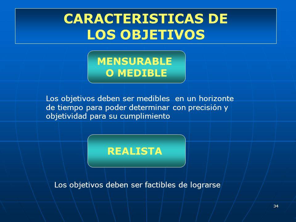 34 CARACTERISTICAS DE LOS OBJETIVOS MENSURABLE O MEDIBLE REALISTA Los objetivos deben ser medibles en un horizonte de tiempo para poder determinar con
