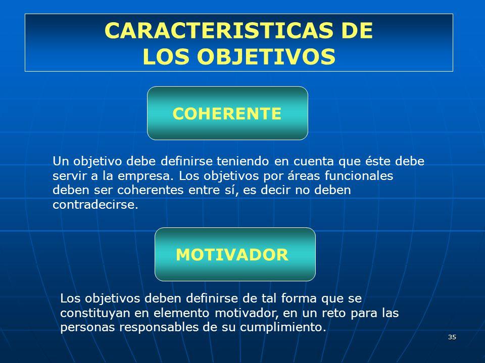 35 CARACTERISTICAS DE LOS OBJETIVOS COHERENTE MOTIVADOR Un objetivo debe definirse teniendo en cuenta que éste debe servir a la empresa. Los objetivos
