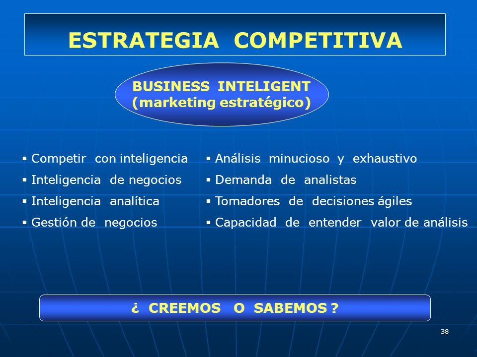 38 ESTRATEGIA COMPETITIVA BUSINESS INTELIGENT (marketing estratégico) Competir con inteligencia Inteligencia de negocios Inteligencia analítica Gestió