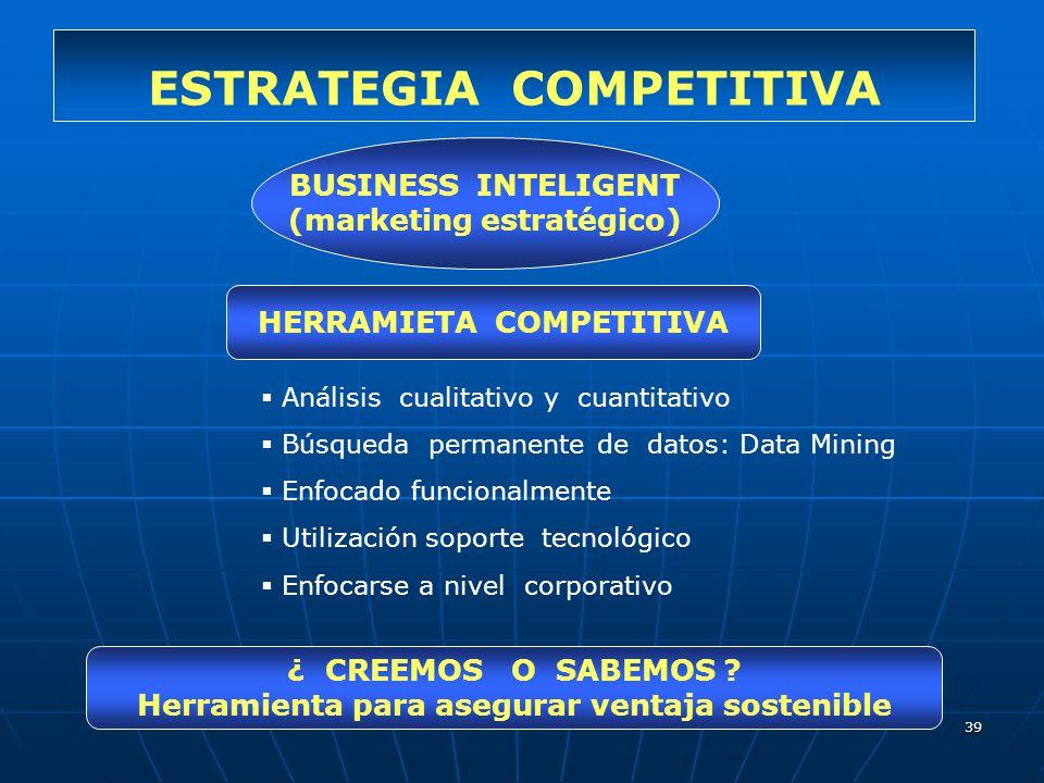 39 ESTRATEGIA COMPETITIVA BUSINESS INTELIGENT (marketing estratégico) ¿ CREEMOS O SABEMOS ? Herramienta para asegurar ventaja sostenible Análisis cual