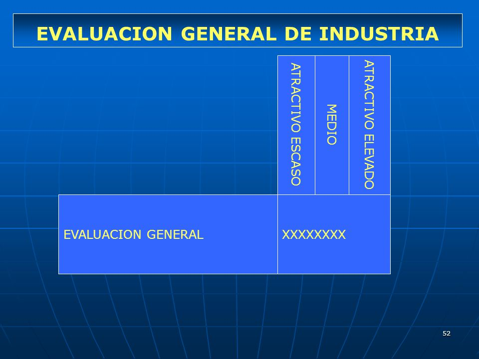 52 EVALUACION GENERAL DE INDUSTRIA EVALUACION GENERALXXXXXXXX ATRACTIVO ESCASO MEDIO ATRACTIVO ELEVADO