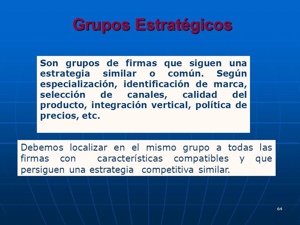 64 Grupos Estratégicos Debemos localizar en el mismo grupo a todas las firmas con características compatibles y que persiguen una estrategia competiti