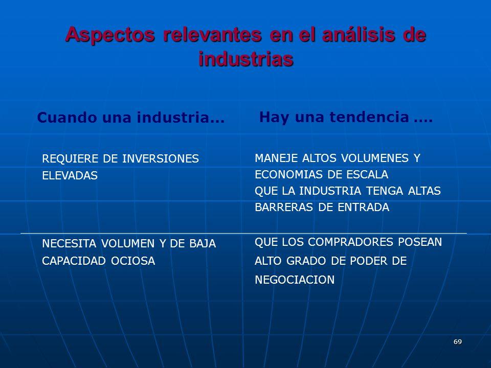 69 Aspectos relevantes en el análisis de industrias Cuando una industria... Hay una tendencia …. REQUIERE DE INVERSIONES ELEVADAS NECESITA VOLUMEN Y D